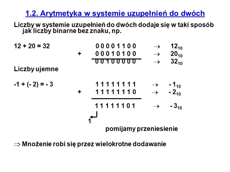 1.2. Arytmetyka w systemie uzupełnień do dwóch Liczby w systemie uzupełnień do dwóch dodaje się w taki sposób jak liczby binarne bez znaku, np. 12 + 2
