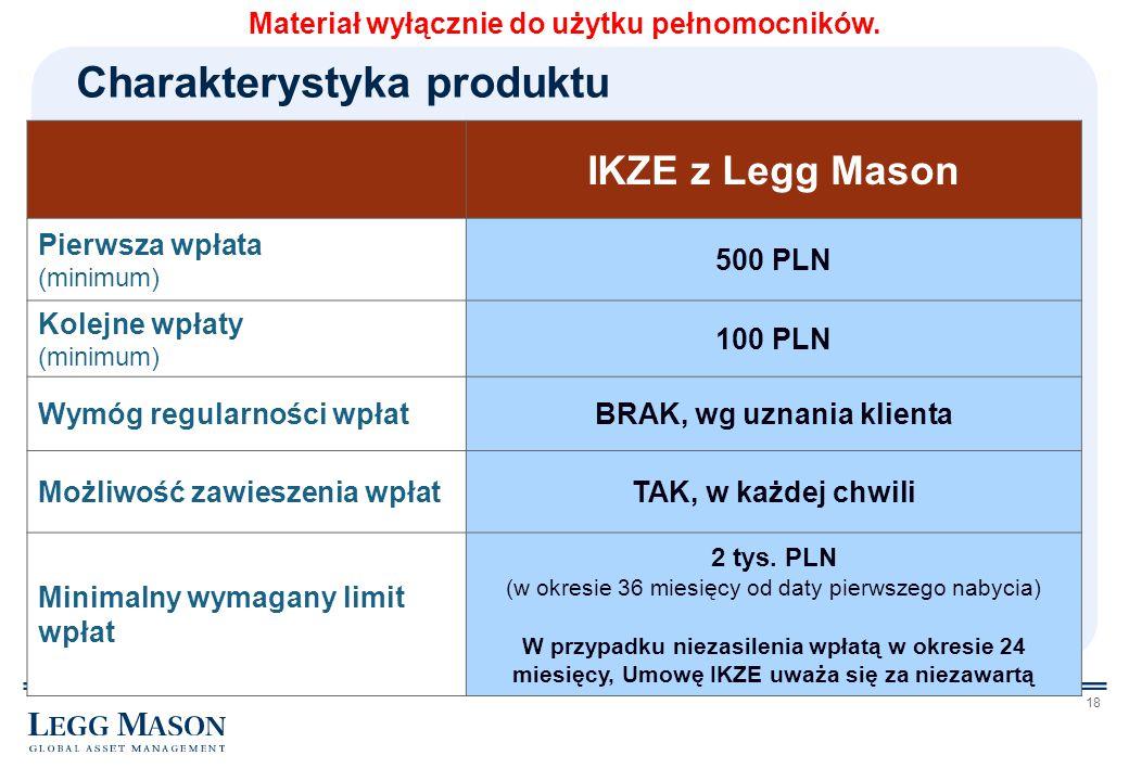 18 Charakterystyka produktu IKZE z Legg Mason Pierwsza wpłata (minimum) 500 PLN Kolejne wpłaty (minimum) 100 PLN Wymóg regularności wpłatBRAK, wg uzna
