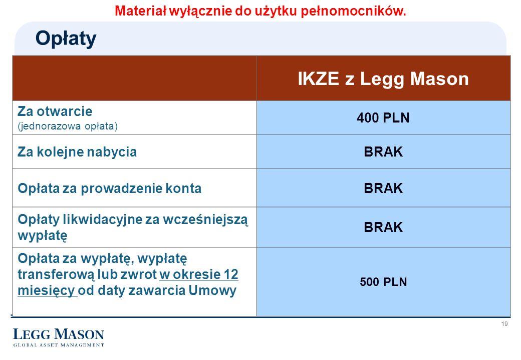 19 Opłaty IKZE z Legg Mason Za otwarcie (jednorazowa opłata) 400 PLN Za kolejne nabyciaBRAK Opłata za prowadzenie kontaBRAK Opłaty likwidacyjne za wcz