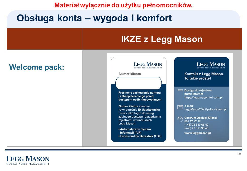20 Obsługa konta – wygoda i komfort IKZE z Legg Mason Welcome pack: Materiał wyłącznie do użytku pełnomocników.