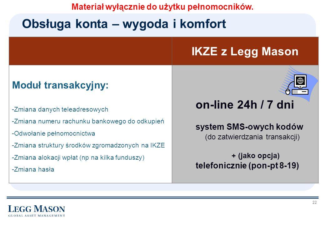 22 Obsługa konta – wygoda i komfort IKZE z Legg Mason Moduł transakcyjny: -Zmiana danych teleadresowych -Zmiana numeru rachunku bankowego do odkupień