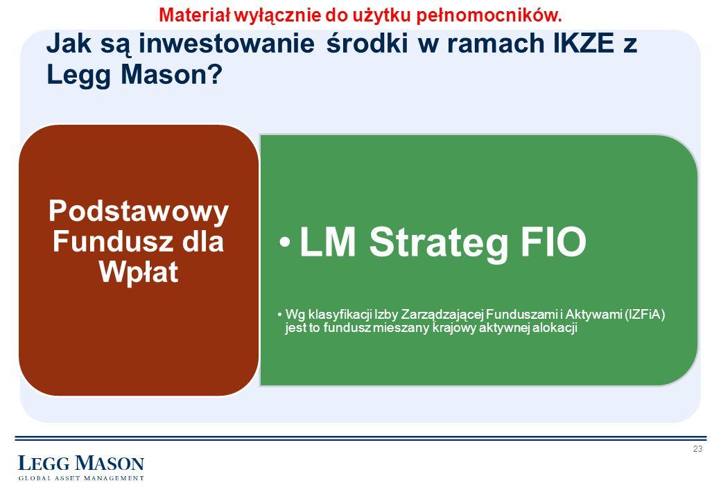 23 LM Strateg FIO Wg klasyfikacji Izby Zarządzającej Funduszami i Aktywami (IZFiA) jest to fundusz mieszany krajowy aktywnej alokacji Podstawowy Fundu