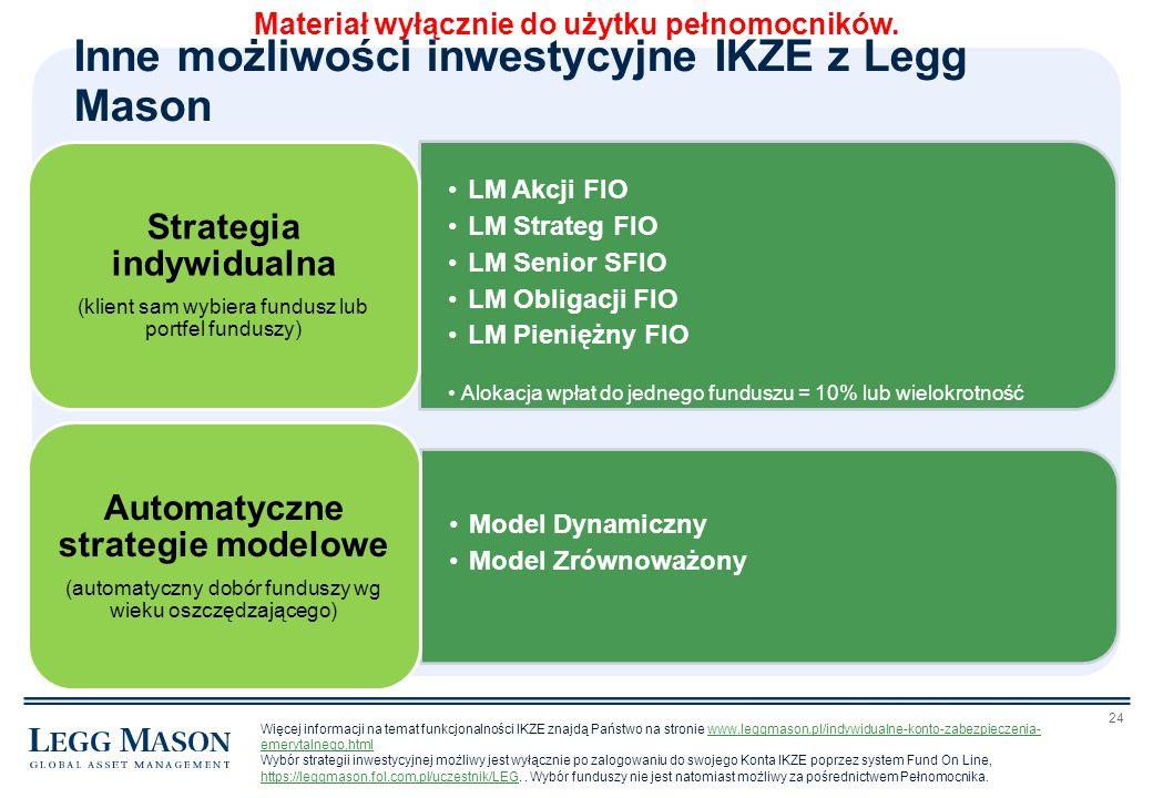24 LM Akcji FIO LM Strateg FIO LM Senior SFIO LM Obligacji FIO LM Pieniężny FIO Alokacja wpłat do jednego funduszu = 10% lub wielokrotność Strategia i
