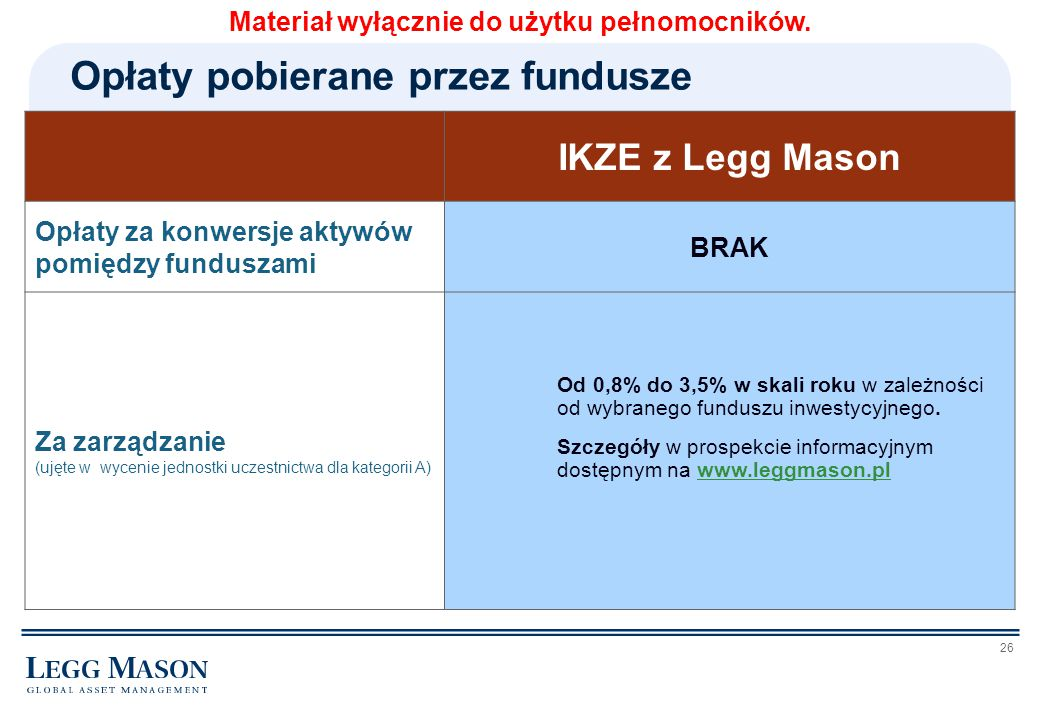 26 Opłaty pobierane przez fundusze IKZE z Legg Mason Opłaty za konwersje aktywów pomiędzy funduszami BRAK Za zarządzanie (ujęte w wycenie jednostki uc