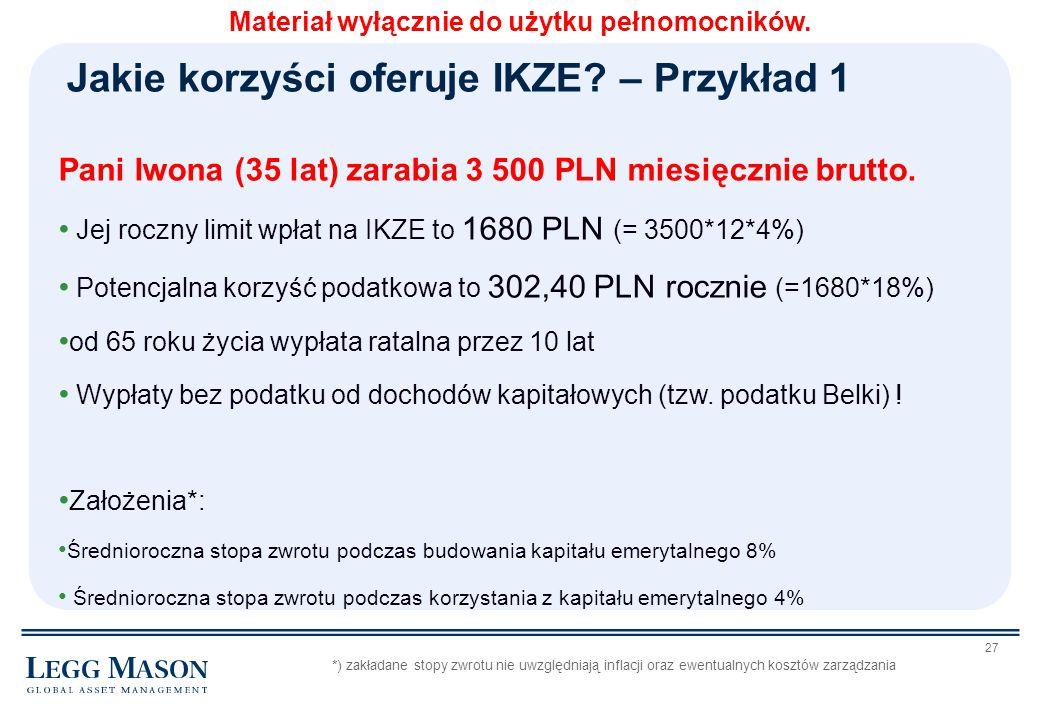 27 Jakie korzyści oferuje IKZE? – Przykład 1 Pani Iwona (35 lat) zarabia 3 500 PLN miesięcznie brutto. Jej roczny limit wpłat na IKZE to 1680 PLN (= 3