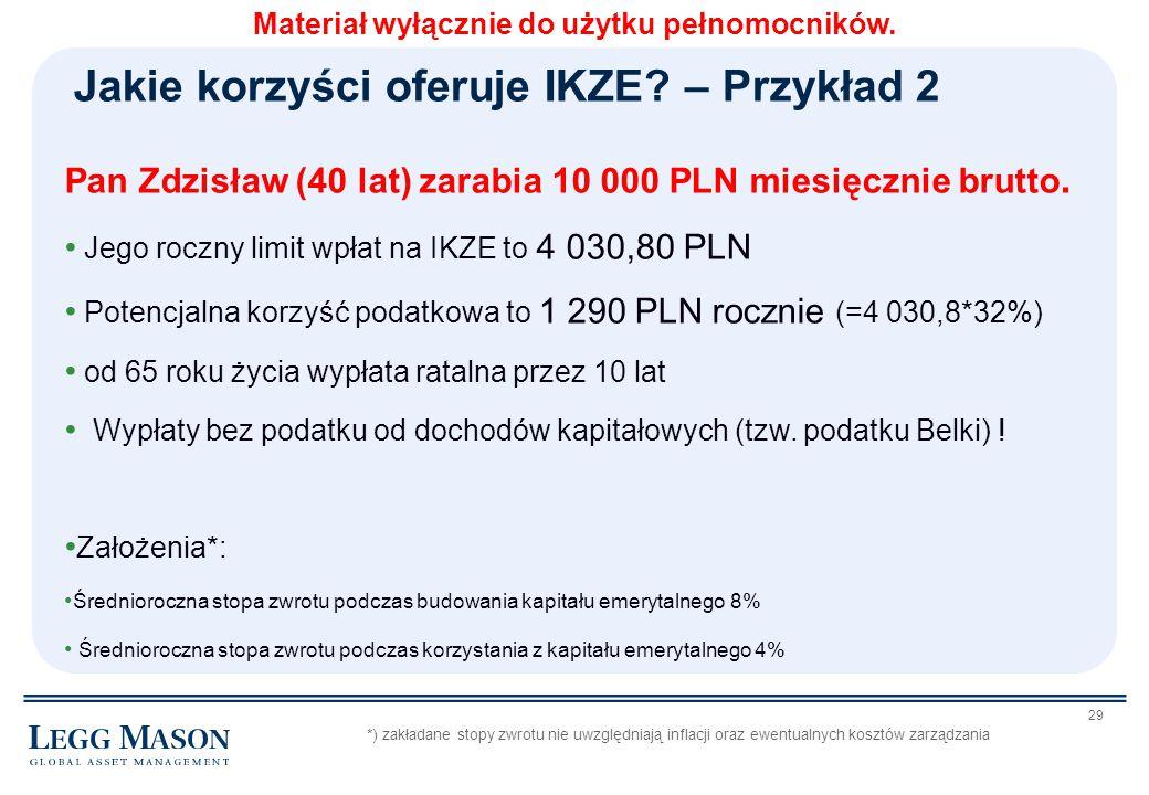 29 Jakie korzyści oferuje IKZE? – Przykład 2 Pan Zdzisław (40 lat) zarabia 10 000 PLN miesięcznie brutto. Jego roczny limit wpłat na IKZE to 4 030,80