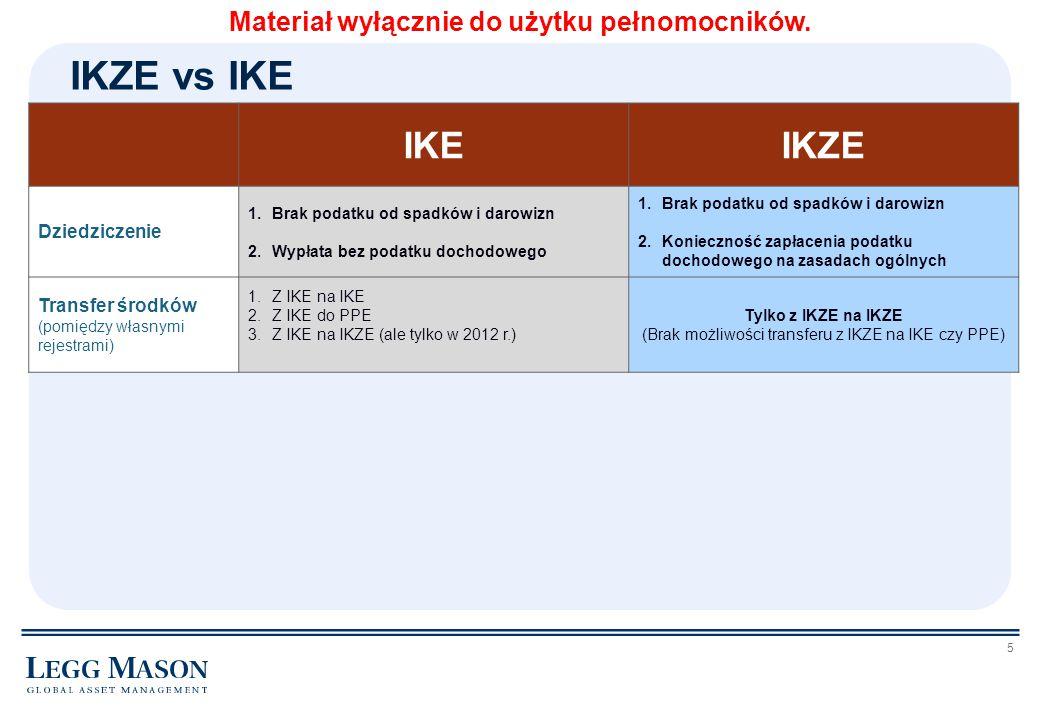 16 Legg Mason TFI S.A.– podmiot nadzorowany przez Komisję Nadzoru Finansowego ING Bank Śląski S.A.