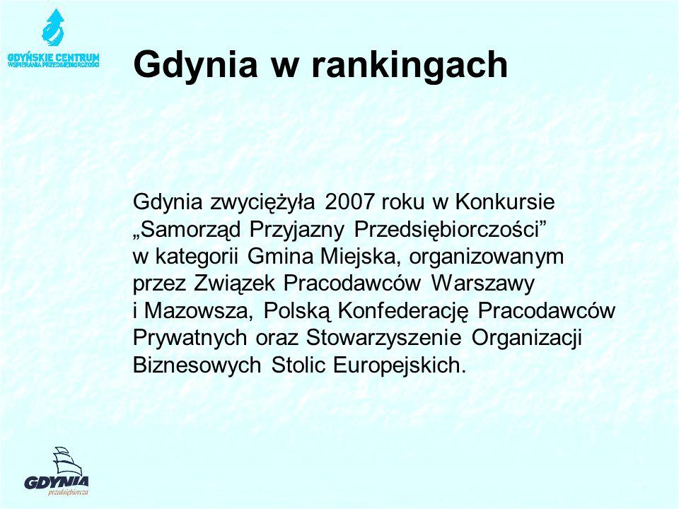 """Gdynia w rankingach Gdynia zwyciężyła 2007 roku w Konkursie """"Samorząd Przyjazny Przedsiębiorczości w kategorii Gmina Miejska, organizowanym przez Związek Pracodawców Warszawy i Mazowsza, Polską Konfederację Pracodawców Prywatnych oraz Stowarzyszenie Organizacji Biznesowych Stolic Europejskich."""