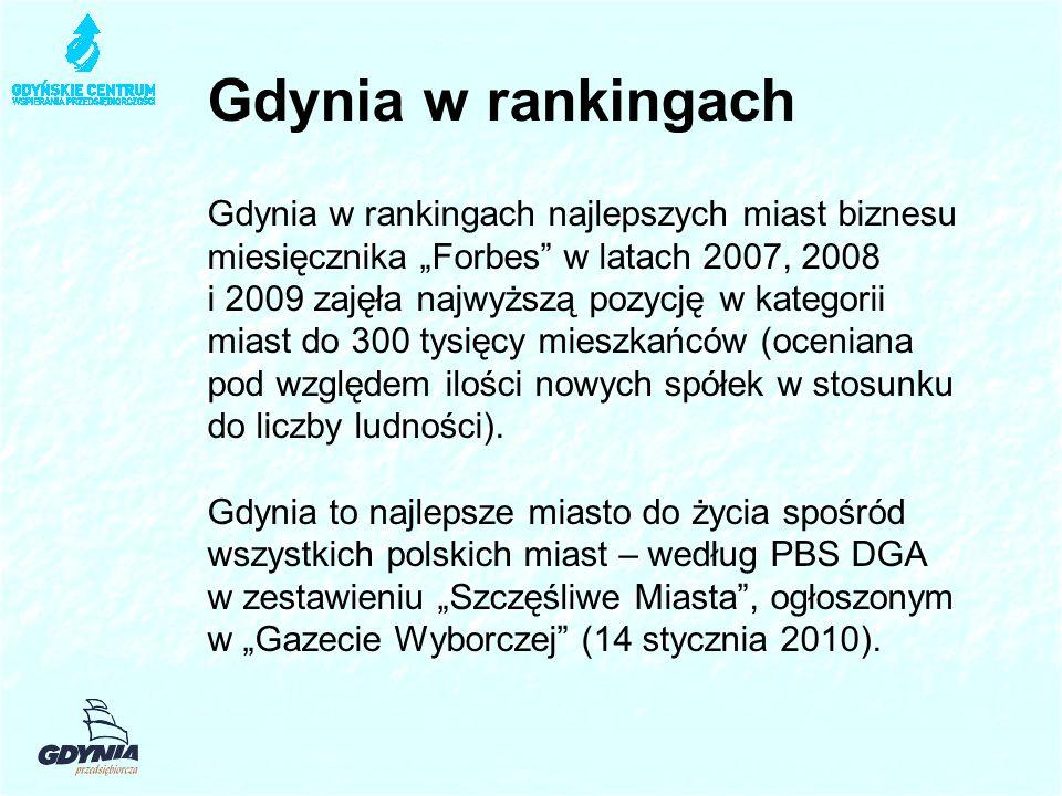 """Gdynia w rankingach Gdynia w rankingach najlepszych miast biznesu miesięcznika """"Forbes w latach 2007, 2008 i 2009 zajęła najwyższą pozycję w kategorii miast do 300 tysięcy mieszkańców (oceniana pod względem ilości nowych spółek w stosunku do liczby ludności)."""