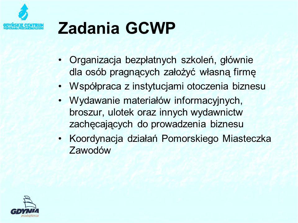 Zadania GCWP Organizacja bezpłatnych szkoleń, głównie dla osób pragnących założyć własną firmę Współpraca z instytucjami otoczenia biznesu Wydawanie materiałów informacyjnych, broszur, ulotek oraz innych wydawnictw zachęcających do prowadzenia biznesu Koordynacja działań Pomorskiego Miasteczka Zawodów