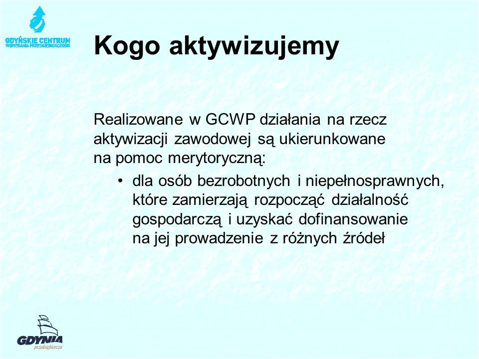 Kogo aktywizujemy Realizowane w GCWP działania na rzecz aktywizacji zawodowej są ukierunkowane na pomoc merytoryczną: dla osób bezrobotnych i niepełnosprawnych, które zamierzają rozpocząć działalność gospodarczą i uzyskać dofinansowanie na jej prowadzenie z różnych źródeł