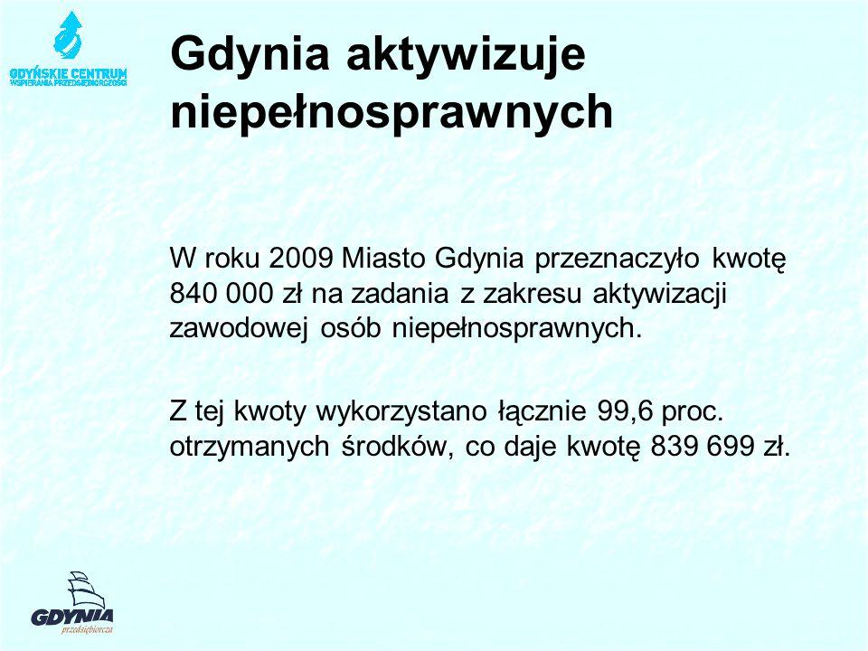 Gdynia aktywizuje niepełnosprawnych W roku 2009 Miasto Gdynia przeznaczyło kwotę 840 000 zł na zadania z zakresu aktywizacji zawodowej osób niepełnosprawnych.