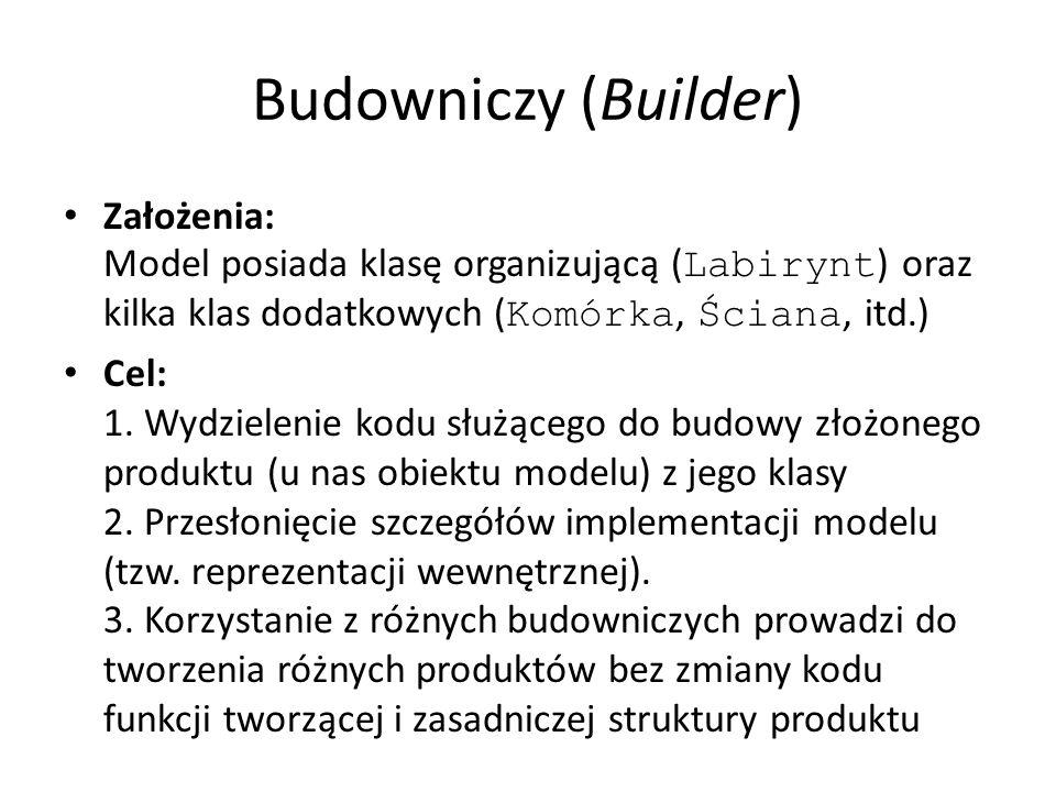Budowniczy (Builder) Założenia: Model posiada klasę organizującą ( Labirynt ) oraz kilka klas dodatkowych ( Komórka, Ściana, itd.) Cel: 1. Wydzielenie