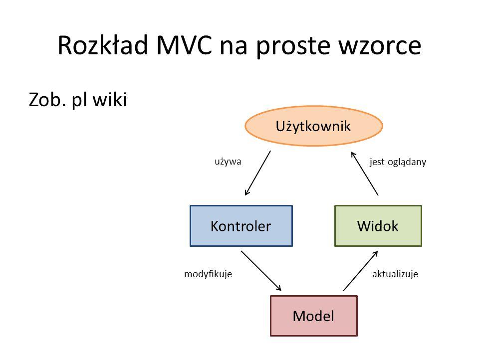 Rozkład MVC na proste wzorce Zob. pl wiki Model WidokKontroler aktualizujemodyfikuje Użytkownik używa jest oglądany