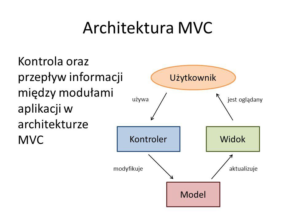 Architektura MVC Kontrola oraz przepływ informacji między modułami aplikacji w architekturze MVC Model WidokKontroler aktualizujemodyfikuje Użytkownik