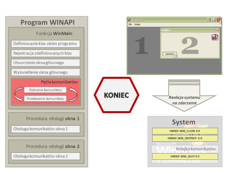 Program WINAPI Funkcja WinMain Procedura obsługi okna 1 Procedura obsługi okna 2 System operacyjny Kolejka komunikatów Definiowanie klas okien program