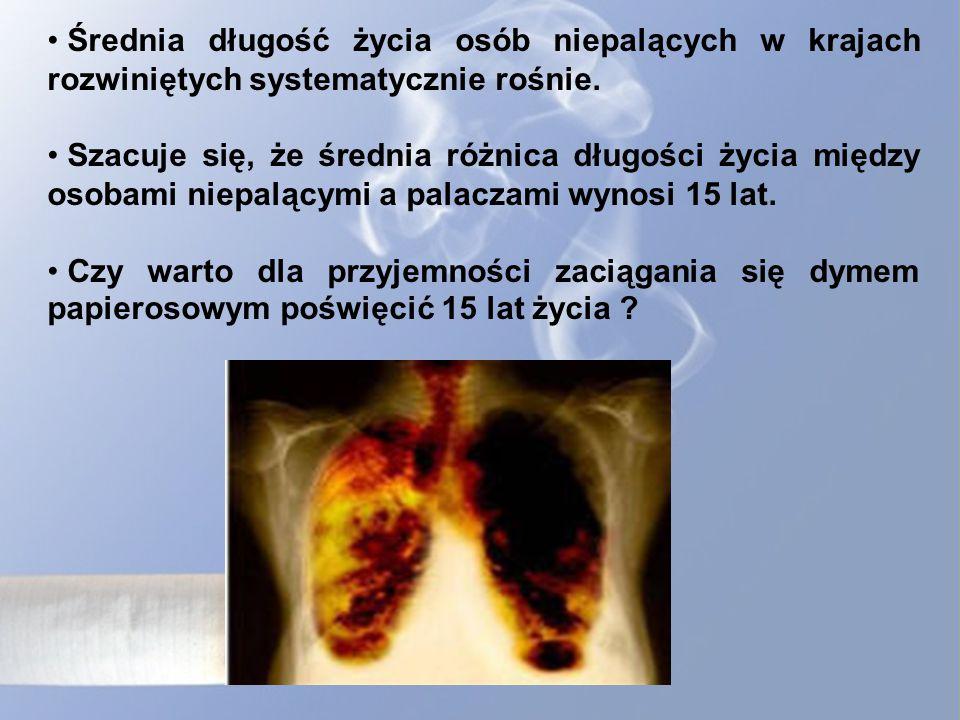 Średnia długość życia osób niepalących w krajach rozwiniętych systematycznie rośnie.