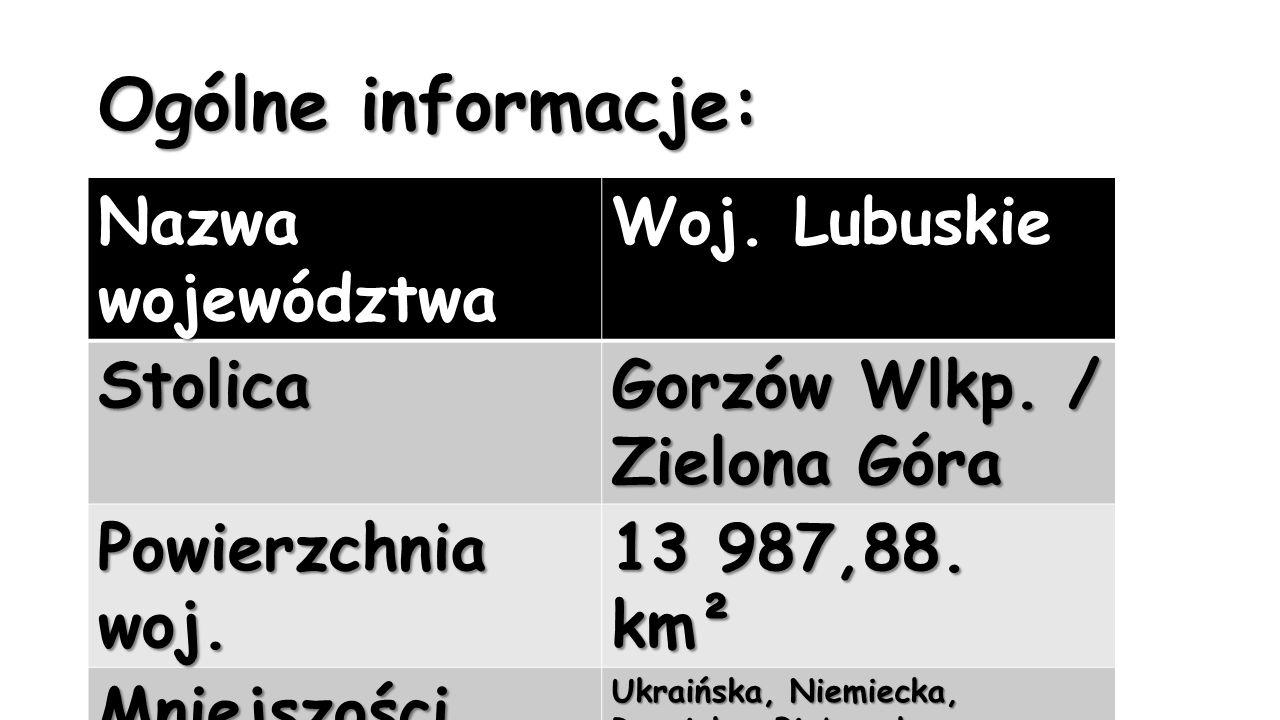 Ogólne informacje: Nazwa województwa Woj. Lubuskie Stolica Gorzów Wlkp. / Zielona Góra Powierzchnia woj. 13 987,88. km² Mniejszości narodowe Ukraińska