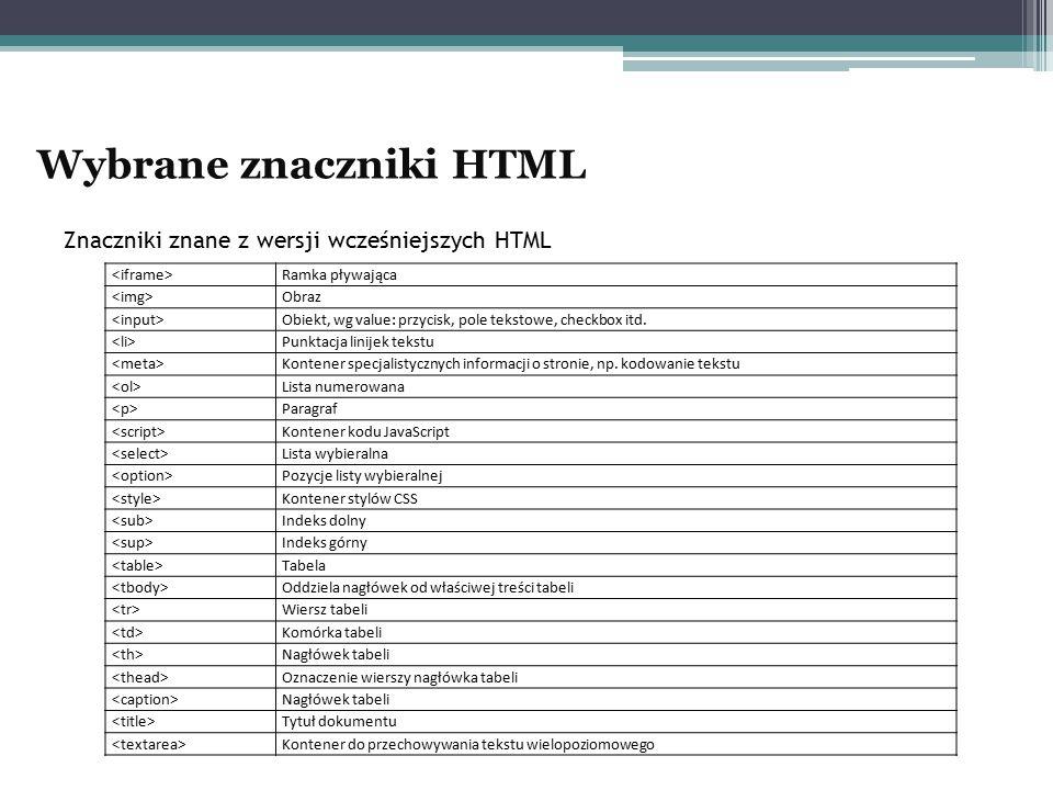 Wybrane znaczniki HTML Znaczniki znane z wersji wcześniejszych HTML Ramka pływająca Obraz Obiekt, wg value: przycisk, pole tekstowe, checkbox itd. Pun