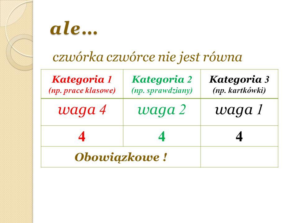 ale… czwórka czwórce nie jest równa Kategoria 1 (np. prace klasowe) Kategoria 2 (np. sprawdziany) Kategoria 3 (np. kartkówki) waga 4 waga 2 waga 1 444