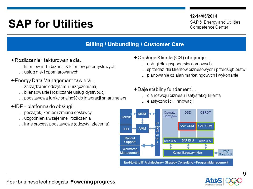12-14/05/2014 SAP & Energy and Utilities Competence Center Your business technologists. Powering progress SAP for Utilities End-to-End IT Architecture