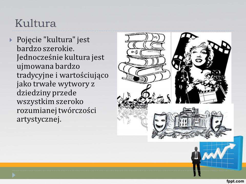 Kultura  Pojęcie