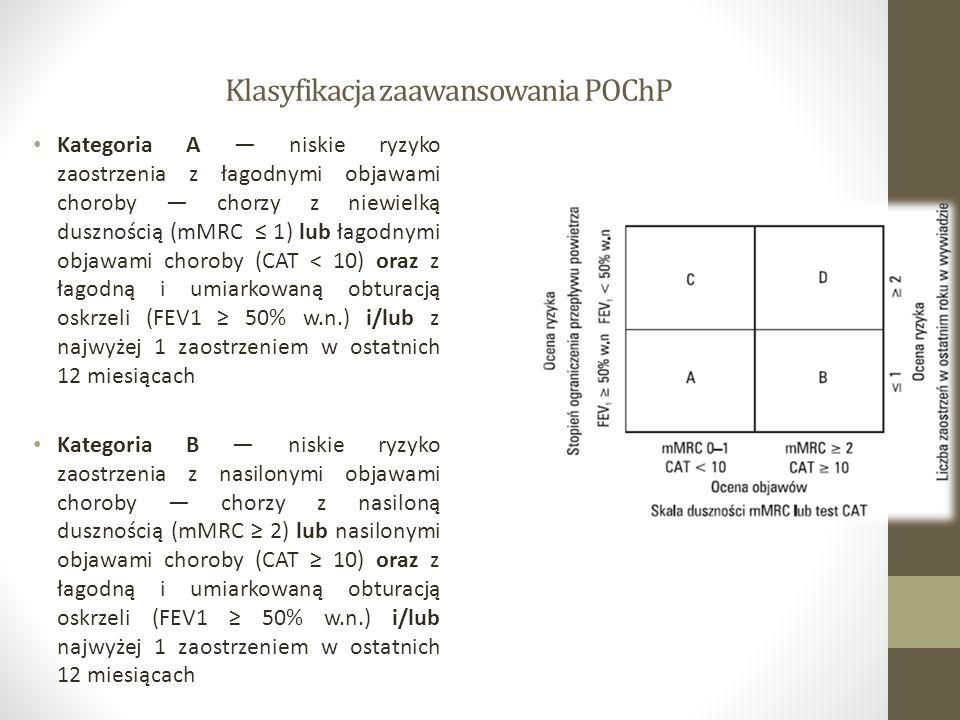 Klasyfikacja zaawansowania POChP Kategoria A — niskie ryzyko zaostrzenia z łagodnymi objawami choroby — chorzy z niewielką dusznością (mMRC ≤ 1) lub łagodnymi objawami choroby (CAT < 10) oraz z łagodną i umiarkowaną obturacją oskrzeli (FEV1 ≥ 50% w.n.) i/lub z najwyżej 1 zaostrzeniem w ostatnich 12 miesiącach Kategoria B — niskie ryzyko zaostrzenia z nasilonymi objawami choroby — chorzy z nasiloną dusznością (mMRC ≥ 2) lub nasilonymi objawami choroby (CAT ≥ 10) oraz z łagodną i umiarkowaną obturacją oskrzeli (FEV1 ≥ 50% w.n.) i/lub najwyżej 1 zaostrzeniem w ostatnich 12 miesiącach