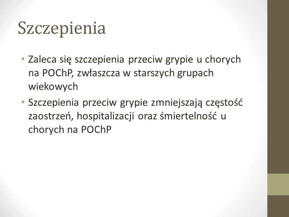 Szczepienia Zaleca się szczepienia przeciw grypie u chorych na POChP, zwłaszcza w starszych grupach wiekowych Szczepienia przeciw grypie zmniejszają częstość zaostrzeń, hospitalizacji oraz śmiertelność u chorych na POChP
