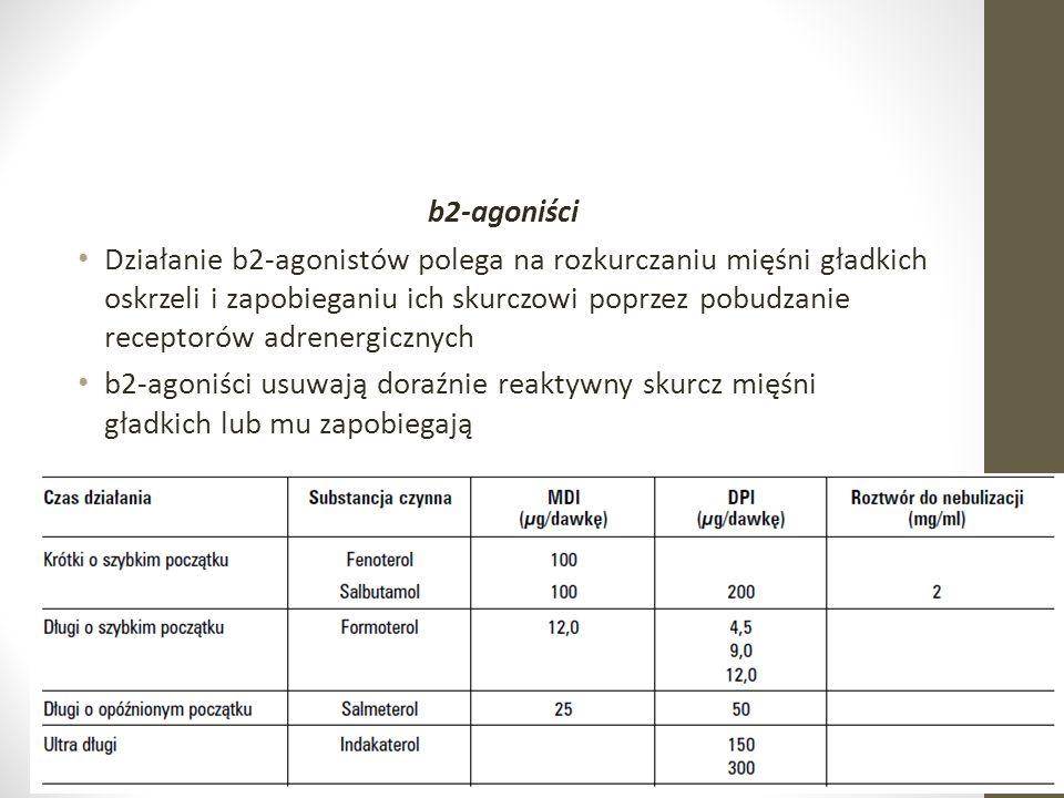 b2-agoniści Działanie b2-agonistów polega na rozkurczaniu mięśni gładkich oskrzeli i zapobieganiu ich skurczowi poprzez pobudzanie receptorów adrenergicznych b2-agoniści usuwają doraźnie reaktywny skurcz mięśni gładkich lub mu zapobiegają