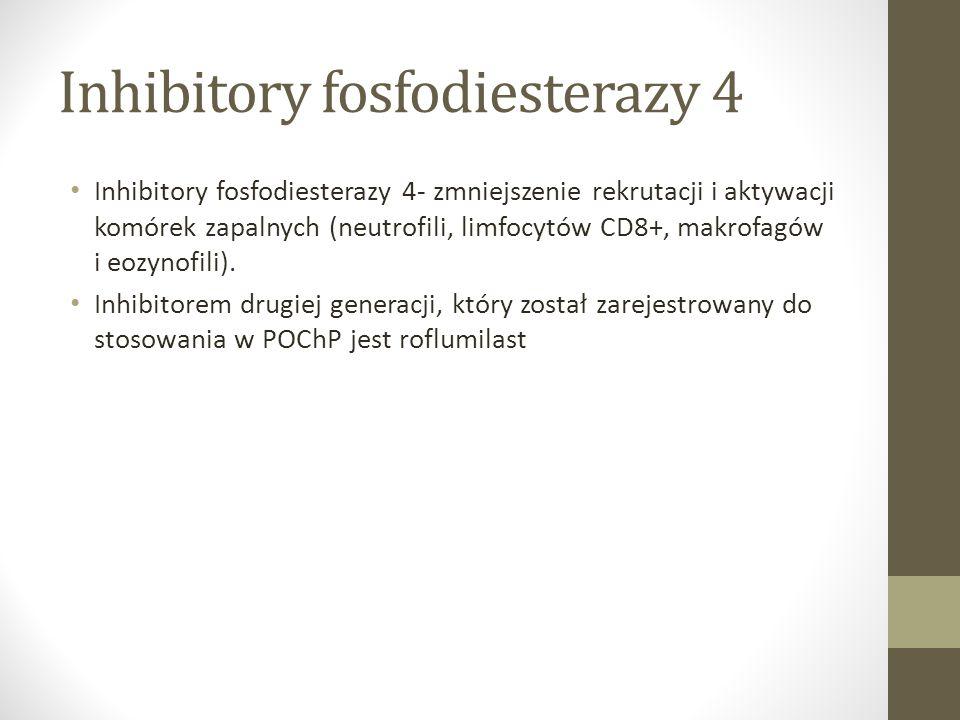 Inhibitory fosfodiesterazy 4 Inhibitory fosfodiesterazy 4- zmniejszenie rekrutacji i aktywacji komórek zapalnych (neutrofili, limfocytów CD8+, makrofagów i eozynofili).