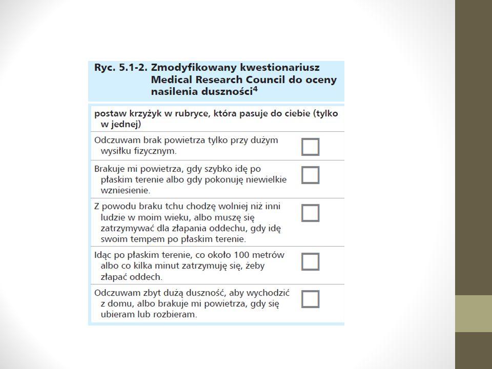 Metyloksantyny Teofilina Objawy uboczne: nudności, wymioty, tachykardia, zaburzenia rytmu serca, pobudzenie ośrodka oddechowego, drgawki,