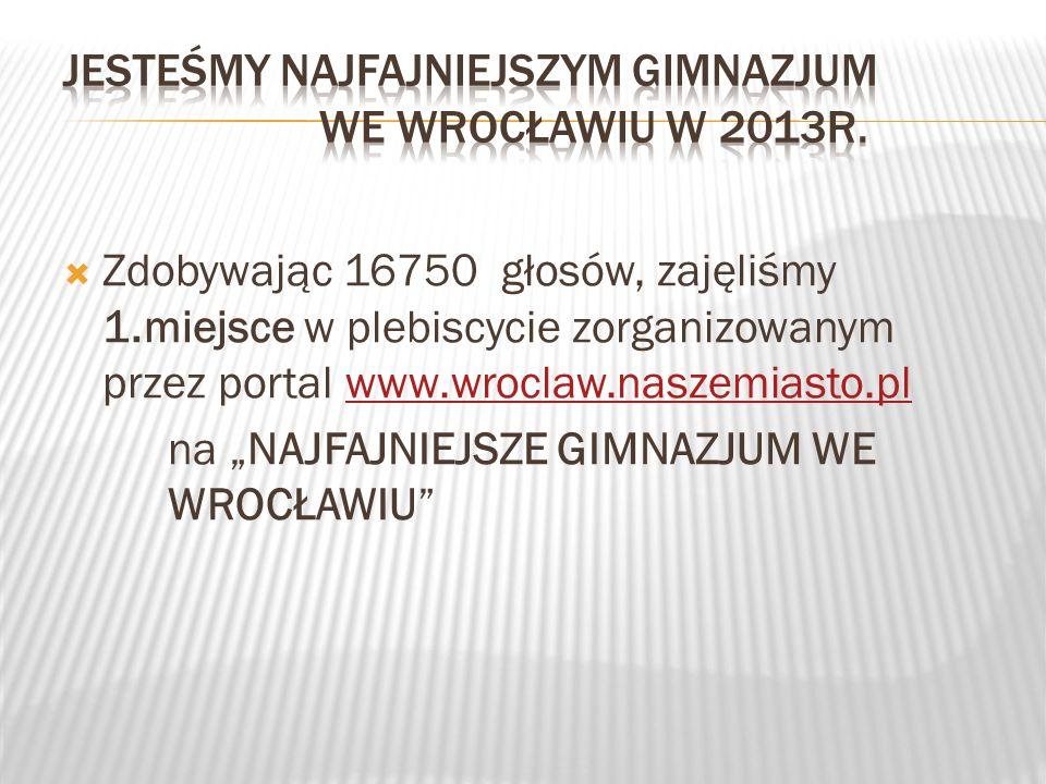 """ Zdobywając 16750 głosów, zajęliśmy 1.miejsce w plebiscycie zorganizowanym przez portal www.wroclaw.naszemiasto.plwww.wroclaw.naszemiasto.pl na """"NAJFAJNIEJSZE GIMNAZJUM WE WROCŁAWIU"""