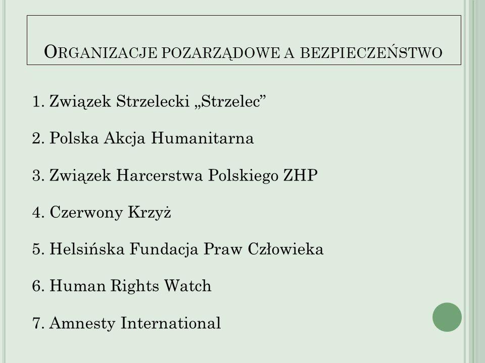 """O RGANIZACJE POZARZĄDOWE A BEZPIECZEŃSTWO 1. Związek Strzelecki """"Strzelec"""" 2. Polska Akcja Humanitarna 3. Związek Harcerstwa Polskiego ZHP 4. Czerwony"""