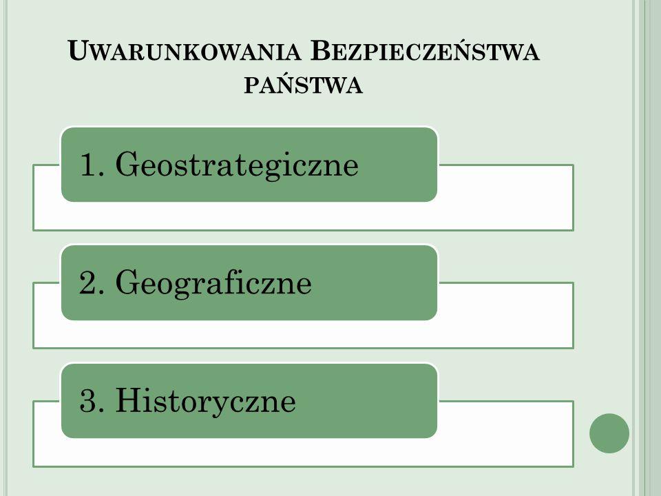 U WARUNKOWANIA B EZPIECZEŃSTWA PAŃSTWA 1. Geostrategiczne2. Geograficzne3. Historyczne