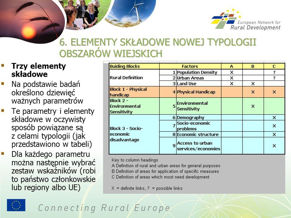  Trzy elementy składowe  Na podstawie badań określono dziewięć ważnych parametrów  Te parametry i elementy składowe w oczywisty sposób powiązane są z celami typologii (jak przedstawiono w tabeli)  Dla każdego parametru można następnie wybrać zestaw wskaźników (robi to państwo członkowskie lub regiony albo UE) 6.