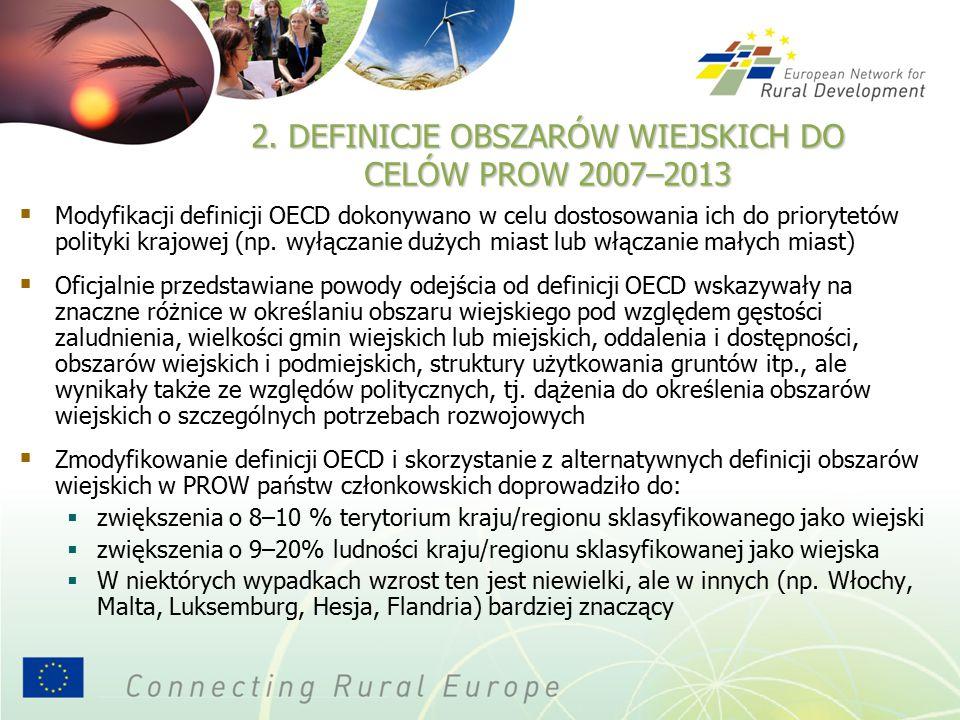 ParametrWskaźniki 7Problemy społeczno- gospodarcze Poziom wykształcenia (BSLI 22), poziom bezrobocia, niepełne zatrudnienie, niski poziom działalności gospodarczej, bezrobocie długookresowe (BSLI 21), poziom średnich dochodów i siły nabywczej, dostęp do podstawowych usług gminnych i infrastruktury, standardy infrastruktury, infrastruktura internetowa (BSLI 23) 8Struktura i siła gospodarcza Struktura gospodarki (BSLI 19), struktura zatrudnienia (BSLI 20), struktura rolnictwa (BSLI 4), struktura, wydajność i zdrowie lasów (BSLI 5, 6, 13), efekty mnożnikowe i efekty wycieku w gospodarkach regionalnych i subregionalnych, poziom wolnych miejsc pracy, PKB i WDB per capita 9Dostęp do usług miejskich i gospodarki miejskiej Występowanie podstawowych usług na obszarach miejskich, występowanie wolnych miejsc pracy na obszarach miejskich, łatwość dostępu do obszarów miejskich w aspekcie transportu własnego lub publicznego, poziom dojazdów do pracy 6.