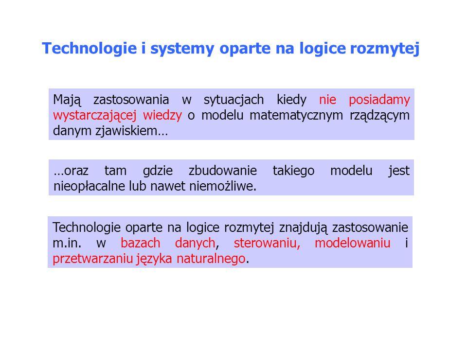 Technologie i systemy oparte na logice rozmytej Mają zastosowania w sytuacjach kiedy nie posiadamy wystarczającej wiedzy o modelu matematycznym rządzącym danym zjawiskiem… …oraz tam gdzie zbudowanie takiego modelu jest nieopłacalne lub nawet niemożliwe.