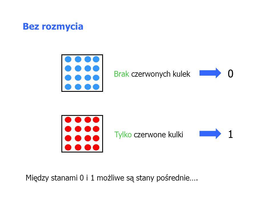 Brak czerwonych kulek Tylko czerwone kulki 0 1 Bez rozmycia Między stanami 0 i 1 możliwe są stany pośrednie….