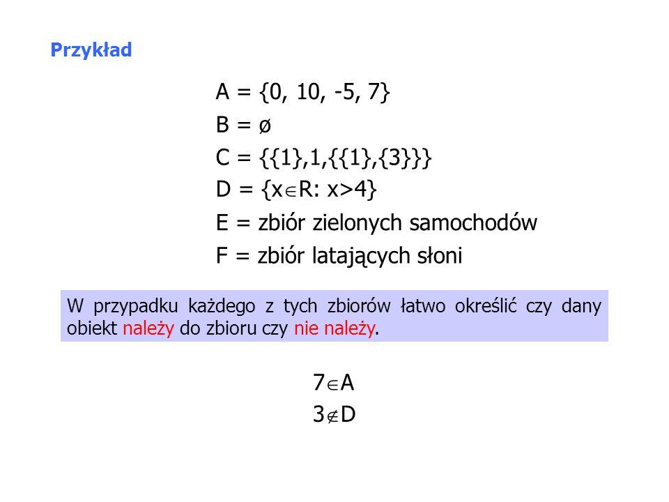 Przykład A = {0, 10, -5, 7} B = ø C = {{1},1,{{1},{3}}} D = {x  R: x>4} E = zbiór zielonych samochodów F = zbiór latających słoni W przypadku każdego z tych zbiorów łatwo określić czy dany obiekt należy do zbioru czy nie należy.