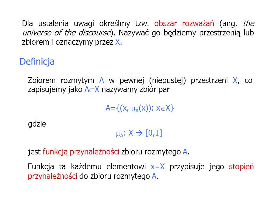 Definicja Zbiorem rozmytym A w pewnej (niepustej) przestrzeni X, co zapisujemy jako A  X nazywamy zbiór par A={(x,  A (x)): x  X} gdzie  A : X  [0,1] jest funkcją przynależności zbioru rozmytego A.