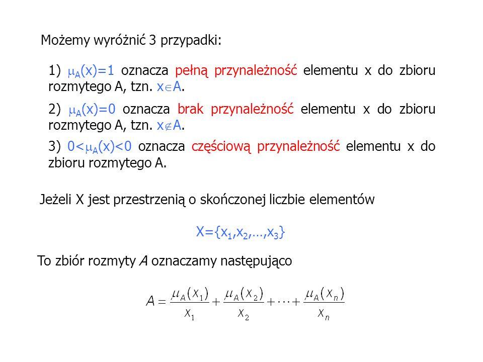 1)  A (x)=1 oznacza pełną przynależność elementu x do zbioru rozmytego A, tzn. x  A. 2)  A (x)=0 oznacza brak przynależność elementu x do zbioru ro
