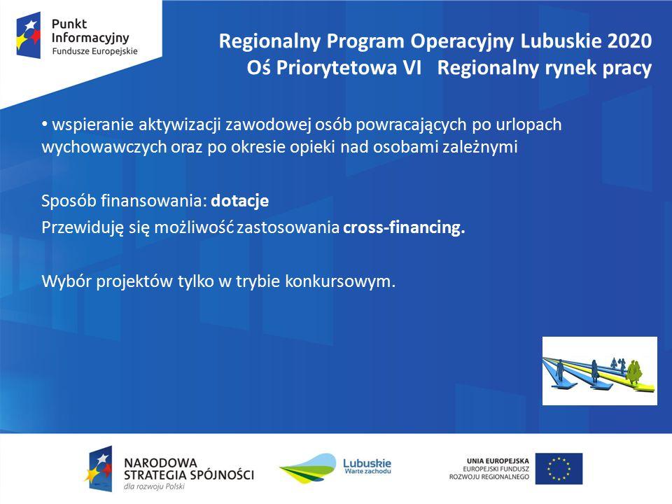 Regionalny Program Operacyjny Lubuskie 2020 Oś Priorytetowa VI Regionalny rynek pracy wspieranie aktywizacji zawodowej osób powracających po urlopach wychowawczych oraz po okresie opieki nad osobami zależnymi Sposób finansowania: dotacje Przewiduję się możliwość zastosowania cross-financing.