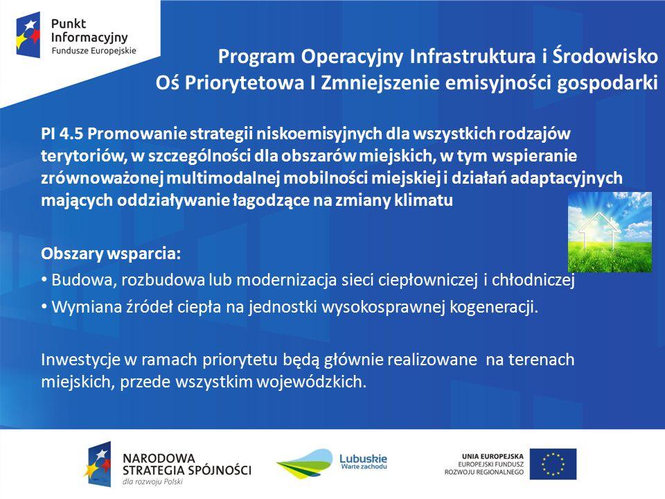 Program Operacyjny Infrastruktura i Środowisko Oś Priorytetowa I Zmniejszenie emisyjności gospodarki PI 4.5 Promowanie strategii niskoemisyjnych dla wszystkich rodzajów terytoriów, w szczególności dla obszarów miejskich, w tym wspieranie zrównoważonej multimodalnej mobilności miejskiej i działań adaptacyjnych mających oddziaływanie łagodzące na zmiany klimatu Obszary wsparcia: Budowa, rozbudowa lub modernizacja sieci ciepłowniczej i chłodniczej Wymiana źródeł ciepła na jednostki wysokosprawnej kogeneracji.