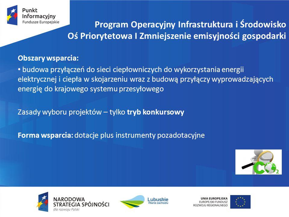 Program Operacyjny Infrastruktura i Środowisko Oś Priorytetowa I Zmniejszenie emisyjności gospodarki Obszary wsparcia: budowa przyłączeń do sieci ciepłowniczych do wykorzystania energii elektrycznej i ciepła w skojarzeniu wraz z budową przyłączy wyprowadzających energię do krajowego systemu przesyłowego Zasady wyboru projektów – tylko tryb konkursowy Forma wsparcia: dotacje plus instrumenty pozadotacyjne