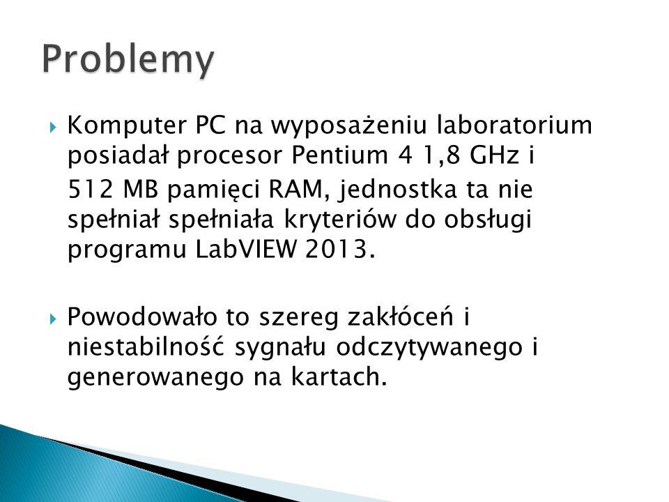  Komputer PC na wyposażeniu laboratorium posiadał procesor Pentium 4 1,8 GHz i 512 MB pamięci RAM, jednostka ta nie spełniał spełniała kryteriów do o