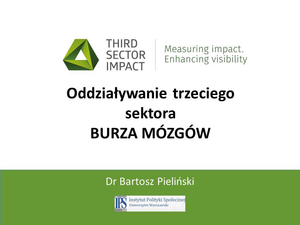 Presenter(s)' affiliation(s) Oddziaływanie trzeciego sektora BURZA MÓZGÓW Dr Bartosz Pieliński