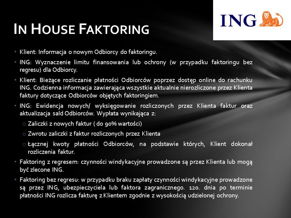 Klient: Informacja o nowym Odbiorcy do faktoringu. ING: Wyznaczenie limitu finansowania lub ochrony (w przypadku faktoringu bez regresu) dla Odbiorcy.