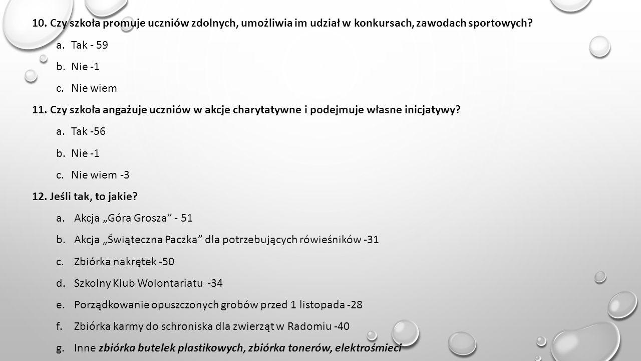 10. Czy szkoła promuje uczniów zdolnych, umożliwia im udział w konkursach, zawodach sportowych? a.Tak - 59 b.Nie -1 c.Nie wiem 11. Czy szkoła angażuje