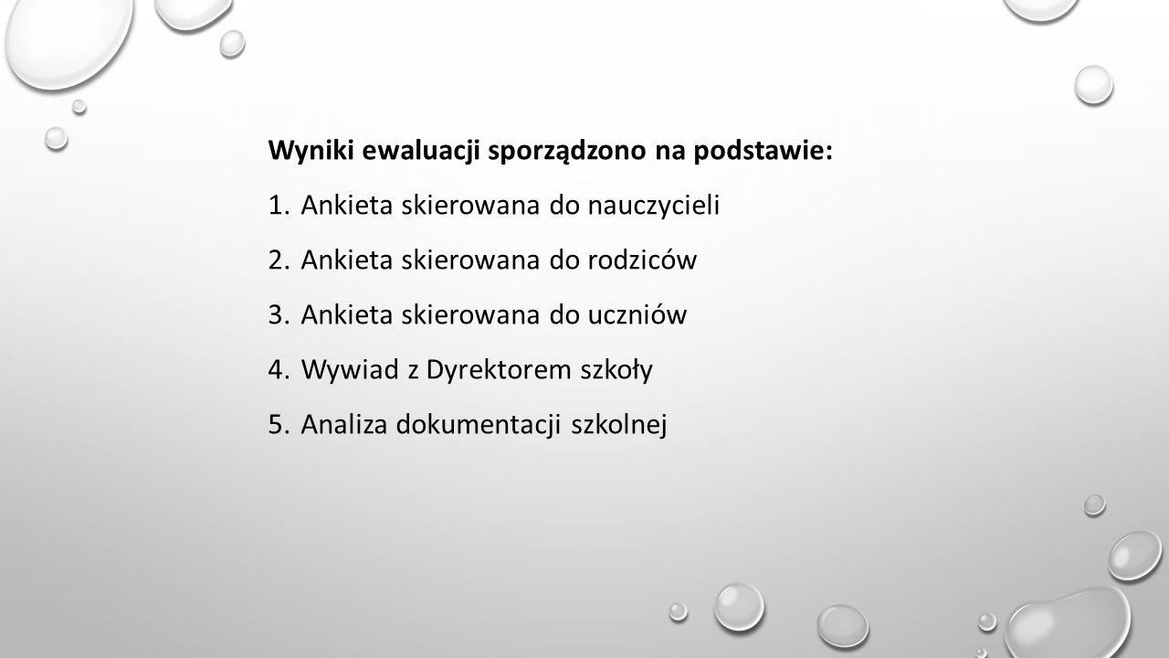 Wyniki analizy dokumentacji szkolnej.