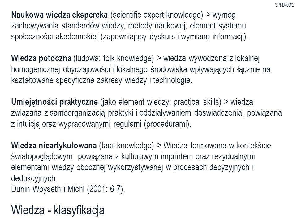 3PhD-03/2 Wiedza - klasyfikacja Naukowa wiedza ekspercka (scientific expert knowledge) > wymóg zachowywania standardów wiedzy, metody naukowej; elemen